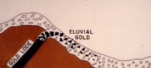 eluvial gold
