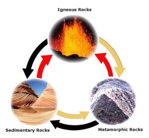 rock-cycle-diagram-im