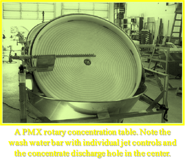 Rotary concentration table